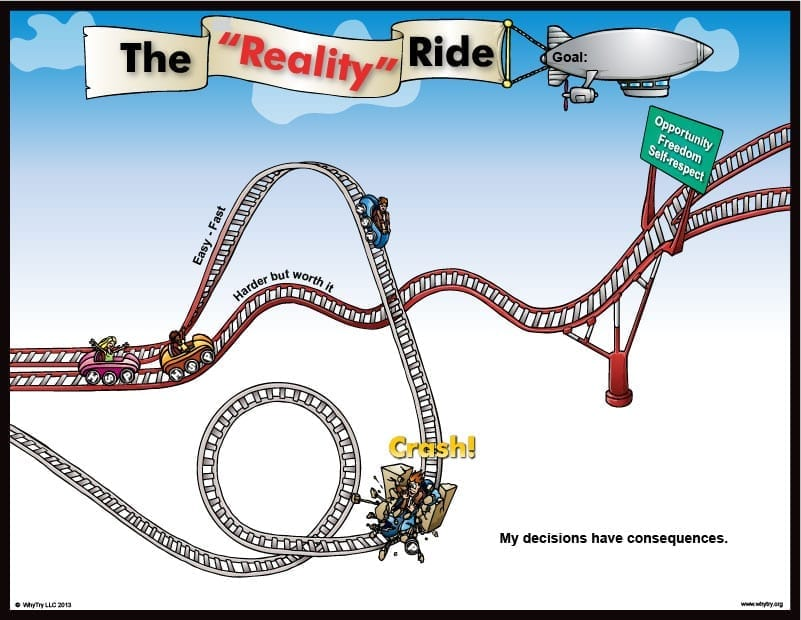 The Reality Ride, first WhyTry learning unit